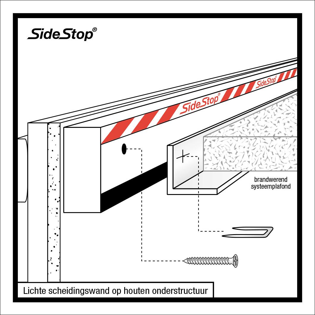 Monteren van SideStop®